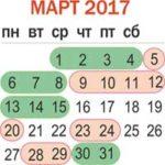 Лунный посевной календарь садовода огородника и цветовода на апрель 2017