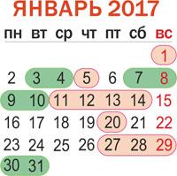 Лунный посевной календарь садовода огородника и цветовода на январь 2017