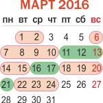 Лунный посевной календарь садовода огородника и цветовода на март 2016