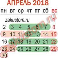 Лунный посадочный календарь садовода и огородника на апрель 2018