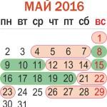 Лунный посевной календарь садовода огородника и цветовода на май 2016