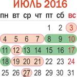 Лунный посевной календарь садовода огородника и цветовода на июль 2016