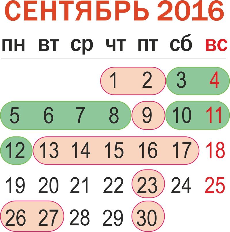 Лунный посевной календарь садовода огородника и цветовода на сентябрь 2016