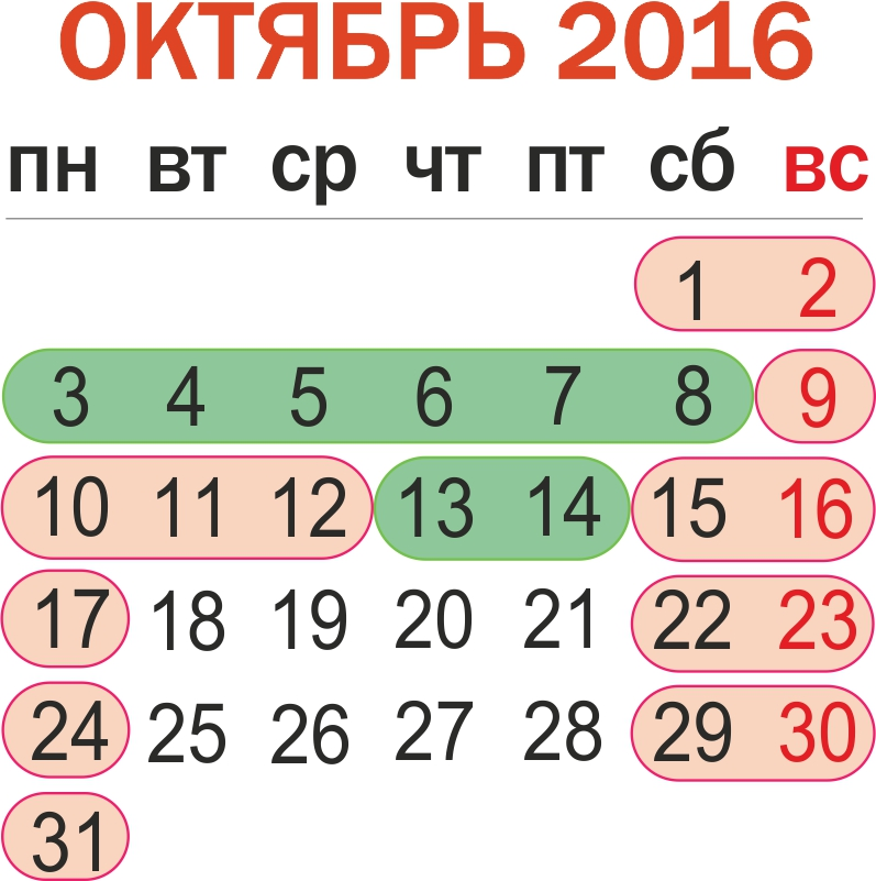 Лунный посевной календарь садовода огородника и цветовода на октябрь 2016