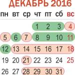 Лунный календарь садовода огородника и цветовода на декабрь 2016