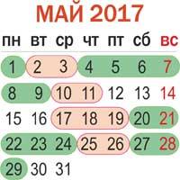 Лунный посевной календарь для садовода городника и цветовода