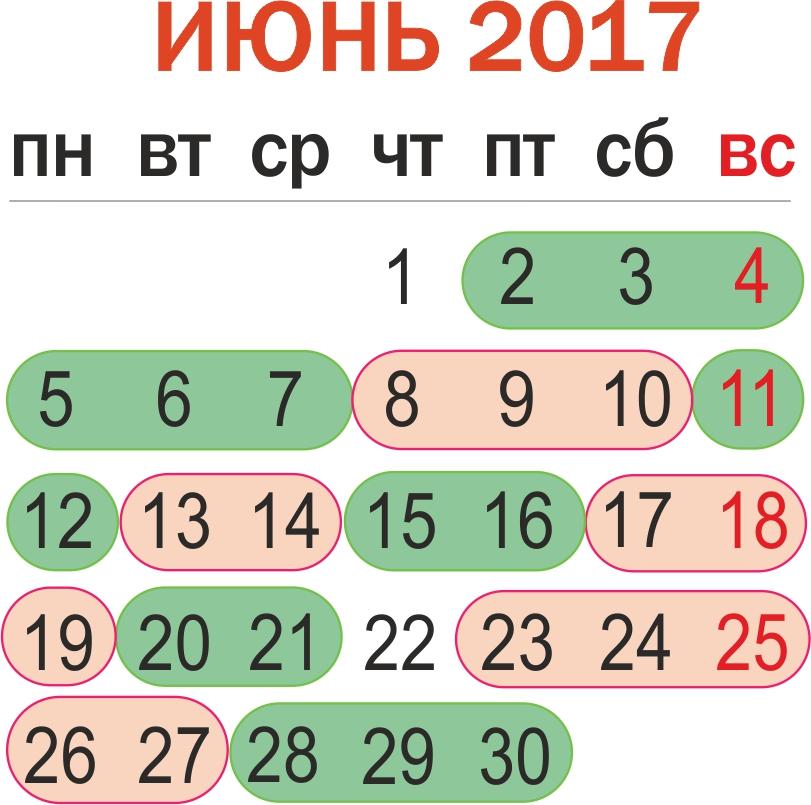 Лунный посадочный календарь садовода и огородника