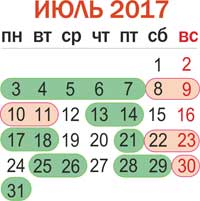 Лунный посадочный календарь садовода и огородника на июль 2017