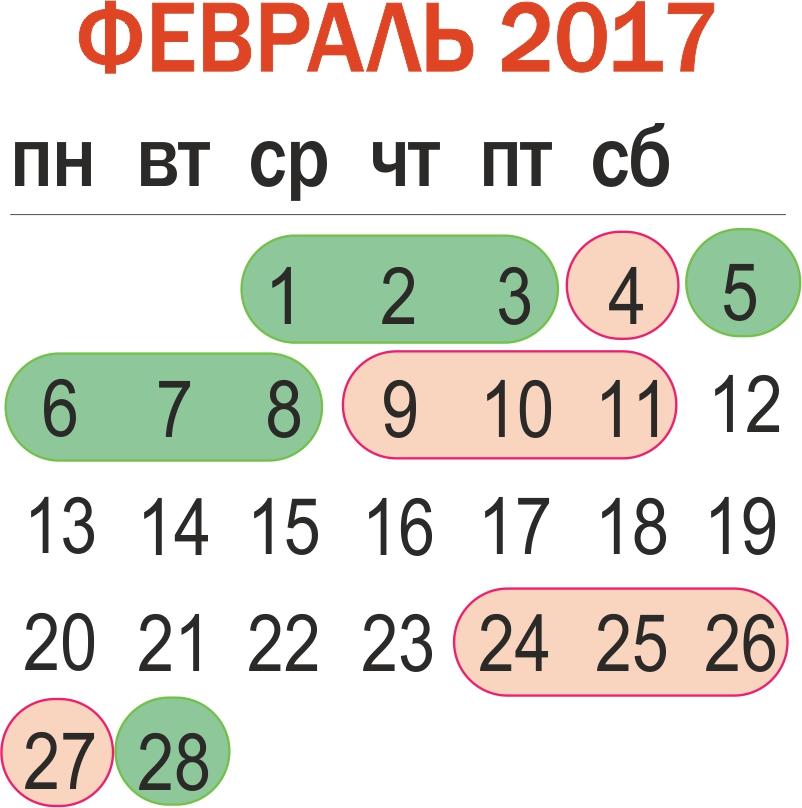 Лунный посевной календарь садовода огородника и цветовода на февраль 2017