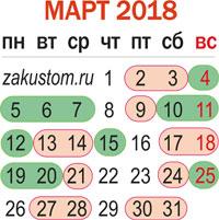 Лунный посевной календарь на март 2018 для садоводов и огородников