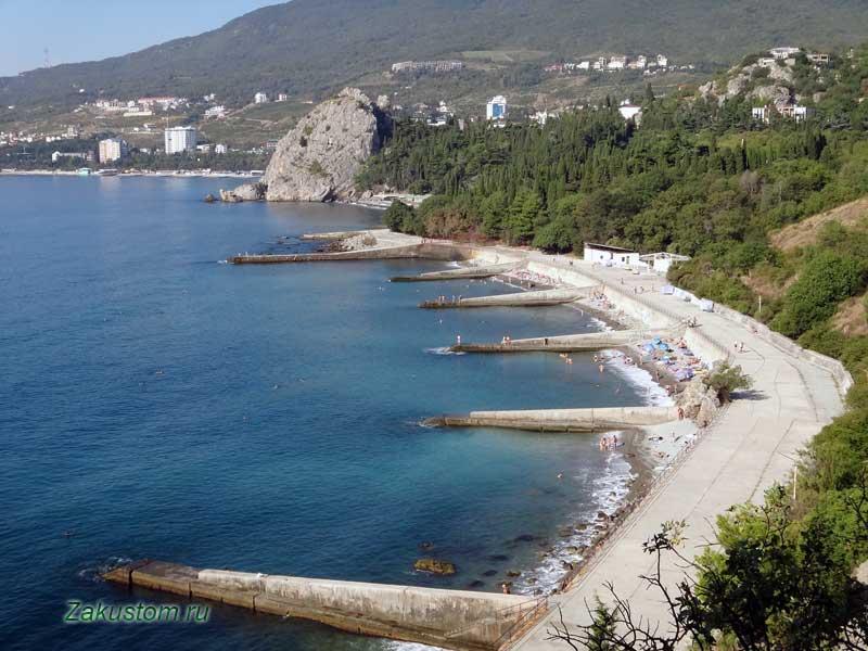 Пляж между Артеком и Гурзуфом