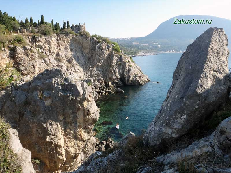Красоты Крыма. Вид с гор в Артеке